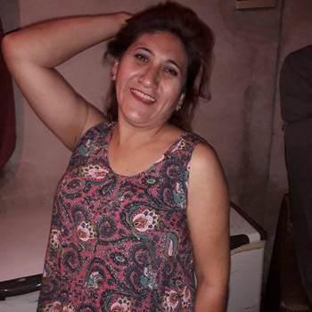 nancyl312206_Buenos Aires_Kawaler/Panna_Kobieta