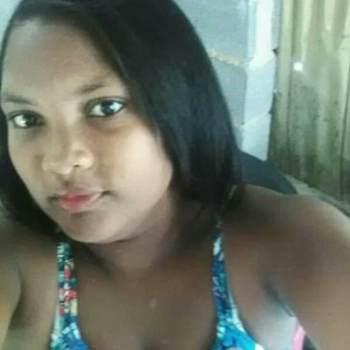 marianelam664552_Sanchez Ramirez_Single_Female
