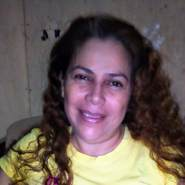 guadalupelopez952813's profile photo