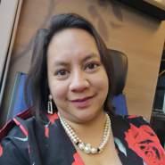 Motherhood's profile photo