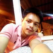 Boy_thayu's profile photo