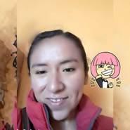 zarem52's profile photo