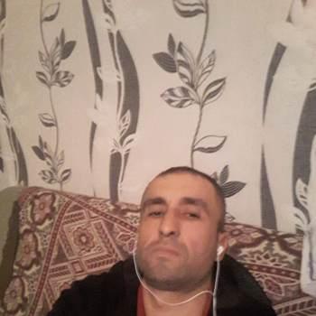 mavlonr744215_Almaty Oblysy_רווק_זכר