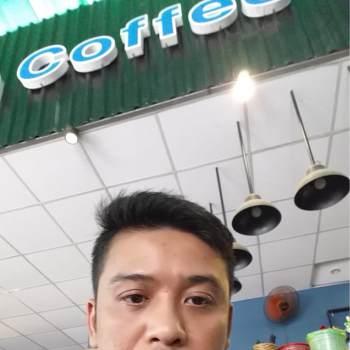 user_kmw74_Binh Duong_Kawaler/Panna_Mężczyzna