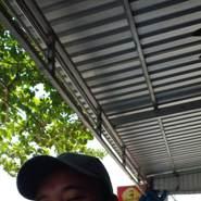 phit492's profile photo