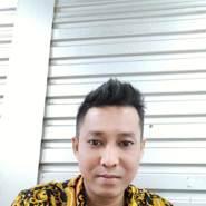 iyank328's profile photo