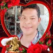userngbv01673's profile photo