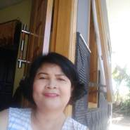 dwia923772's profile photo