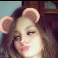 Batolsh787899's profile photo