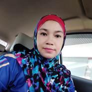 sitia225383's profile photo