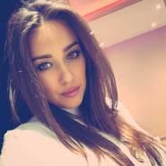 chandelrava's profile photo