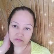 lleser's profile photo