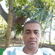 milim28's profile photo