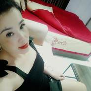 nguyenl681632's profile photo