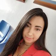 adri427's profile photo