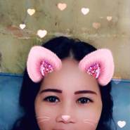 anglinaw's profile photo