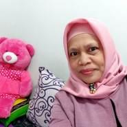 yayuk52's profile photo