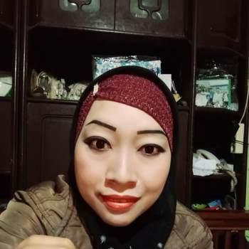 egyanik_Jawa Barat_Single_Female