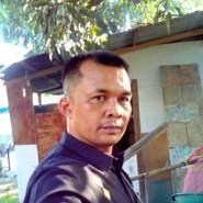 jhonp123's profile photo