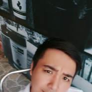 minhd35's profile photo