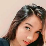 reireina's profile photo