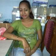 cynthiao190260's profile photo