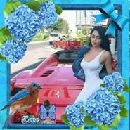 viorelb201888's profile photo