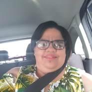 luainigrivm809767's profile photo