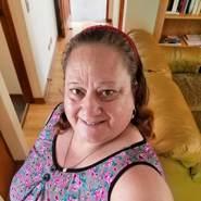 carmene130637's profile photo