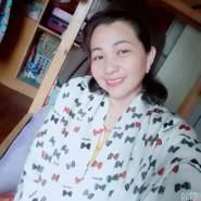 joyy574's profile photo