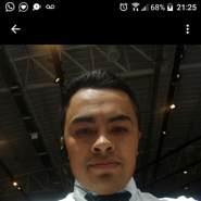 gemelocolombia664's profile photo