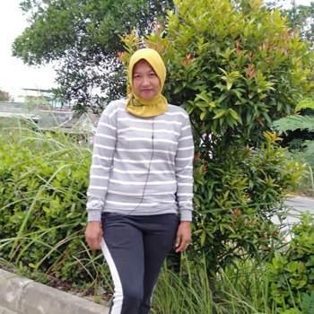 nisasalpita_Riau_Soltero (a)_Femenino