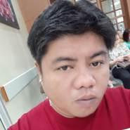 prawitm's profile photo
