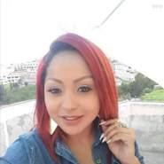 monica609214's profile photo