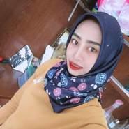 goo6896's profile photo