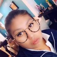taniao471490's profile photo