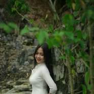 myd9056's profile photo
