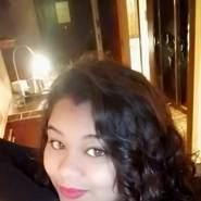 Simmi285378's profile photo