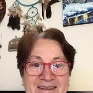 carolinaria's profile photo