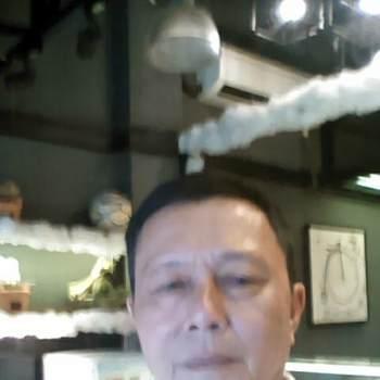 trann312_Ho Chi Minh_Soltero (a)_Masculino