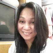 ronnab549143's profile photo