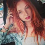 angel152275's profile photo