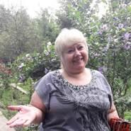 svetacater's profile photo