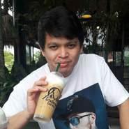 userjc246's profile photo