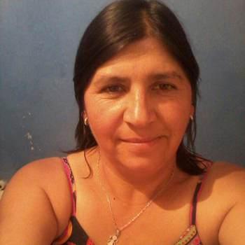 alejandragonzal66_Libertador General Bernardo O'higgins_Single_Female