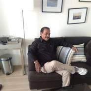 bharatsinhb's profile photo