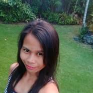 zairat196625's profile photo