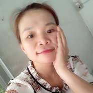 traitimtinhyeug's profile photo