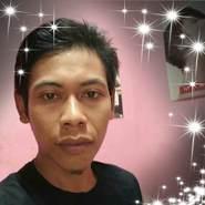 khoirula390964's profile photo
