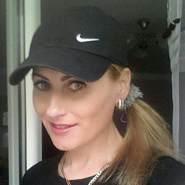 maja692's profile photo